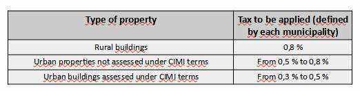 Municipal Tax (IMI)